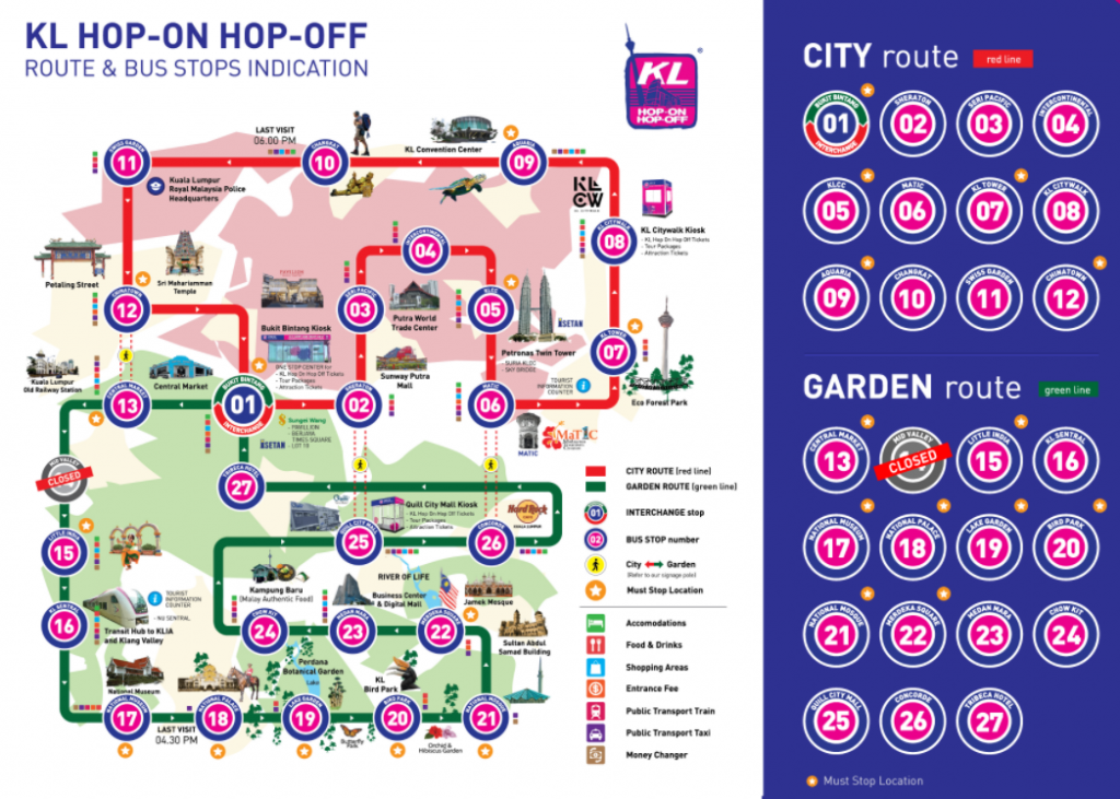 The route of KL HOHO Bus